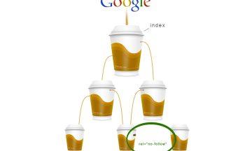 le Google Juice